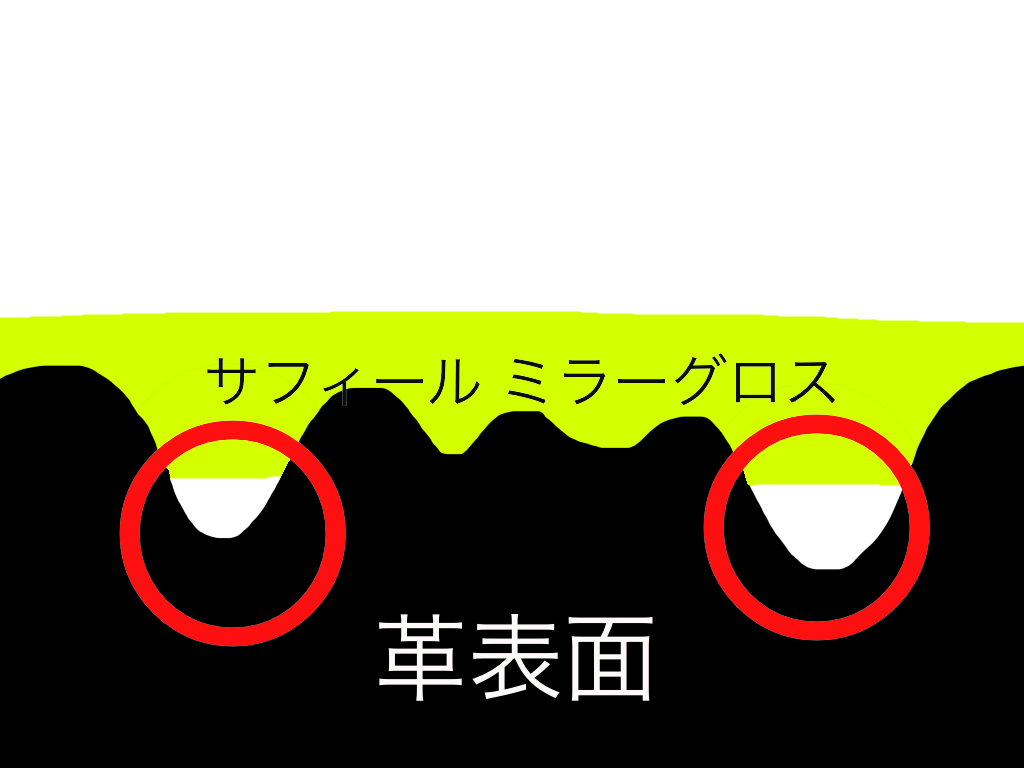 ミラーグロスのみ 空洞